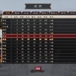 Скриншот San Goku Shi 12 – Изображение 15