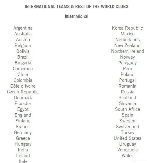 В сети появился список всех лицензированных клубов для игры FIFA 14 - Изображение 18