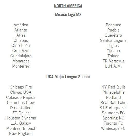 В сети появился список всех лицензированных клубов для игры FIFA 14 - Изображение 1
