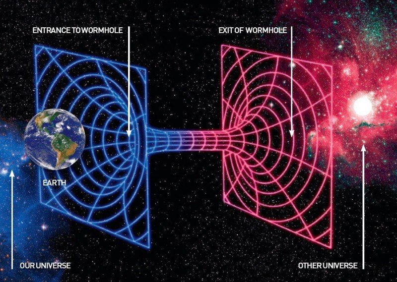 Место человека во Вселенной - Изображение 3
