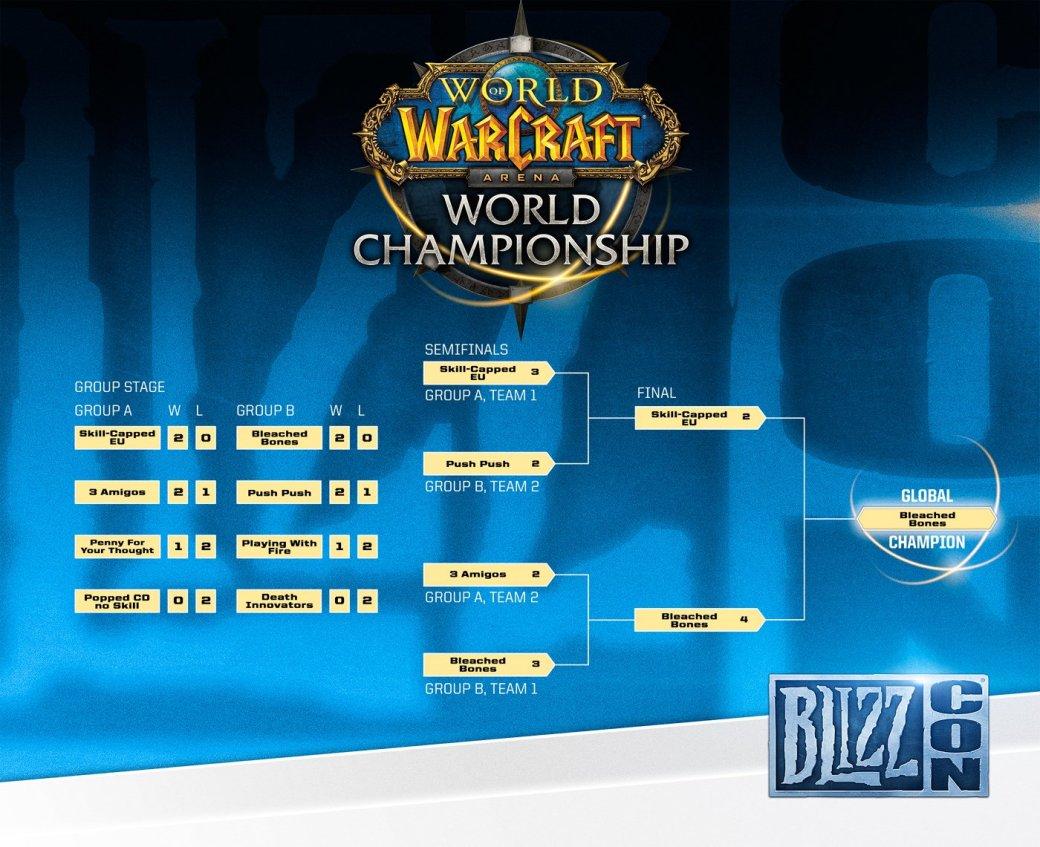 Результаты киберспортивных турниров BlizzCon 2014. - Изображение 2