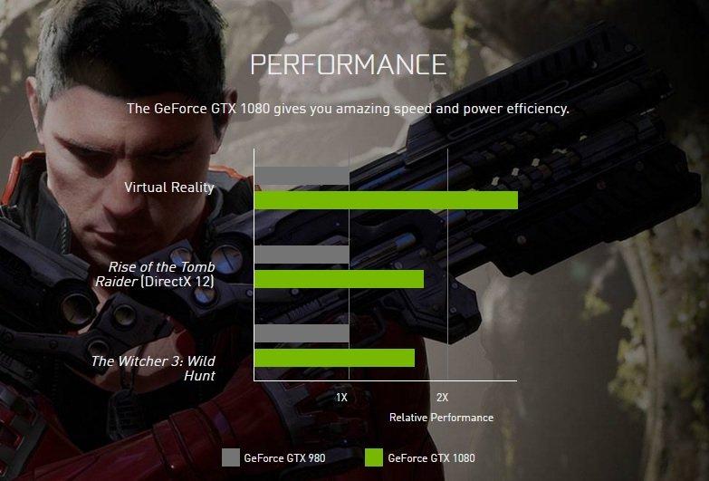 Nvidia показала новую мечту всех геймеров — GTX 1080 - Изображение 1
