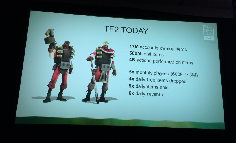 Steam Dev Days: Сергей Климов о том, почему HL3 стоит ждать в 2015-м. - Изображение 4