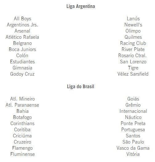 В сети появился список всех лицензированных клубов для игры FIFA 14 - Изображение 2
