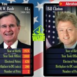 Скриншот Top Trumps: US Presidents – Изображение 5