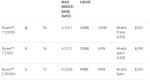 Официально: второе поколение процессоров Ryzen поступит в продажу 19 апреля. - Изображение 3