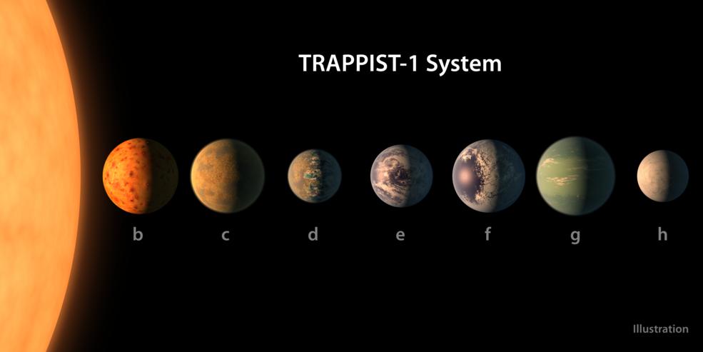Все самое важное об открытии NASA: экзопланеты в системе TRAPPIST-1 | Канобу - Изображение 8992