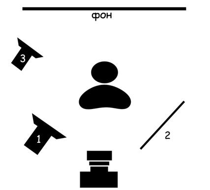 Как правильно подготовиться кстриму? | Канобу - Изображение 8