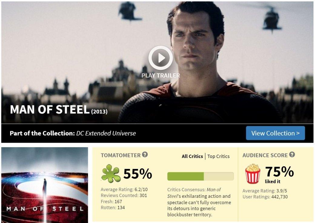 3 проблемы рейтинга Rotten Tomatoes | Канобу - Изображение 5